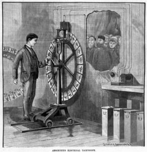 Otto Anschuetz's electrical Tachyscope, 1889